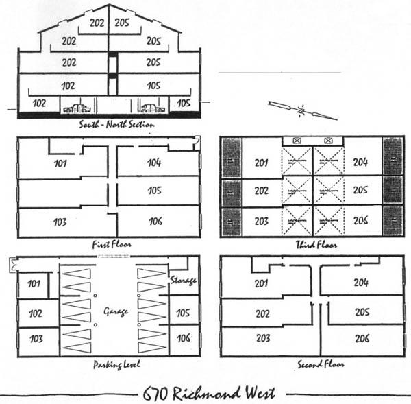 Industrial Revolution II Lofts – 670 Richmond Street West